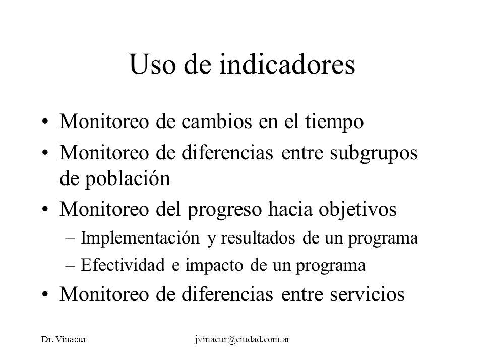 Dr. Vinacurjvinacur@ciudad.com.ar Uso de indicadores Monitoreo de cambios en el tiempo Monitoreo de diferencias entre subgrupos de población Monitoreo