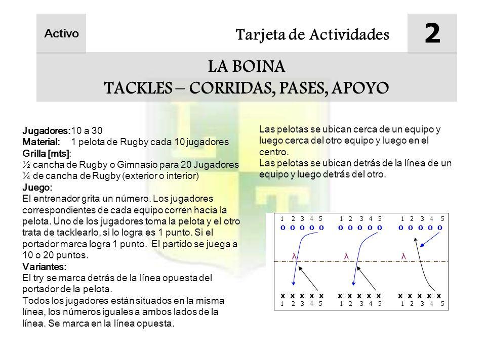 Tarjeta de Actividades 2 LA BOINA TACKLES – CORRIDAS, PASES, APOYO Activo Jugadores:10 a 30 Material:1 pelota de Rugby cada 10 jugadores Grilla [mts]: