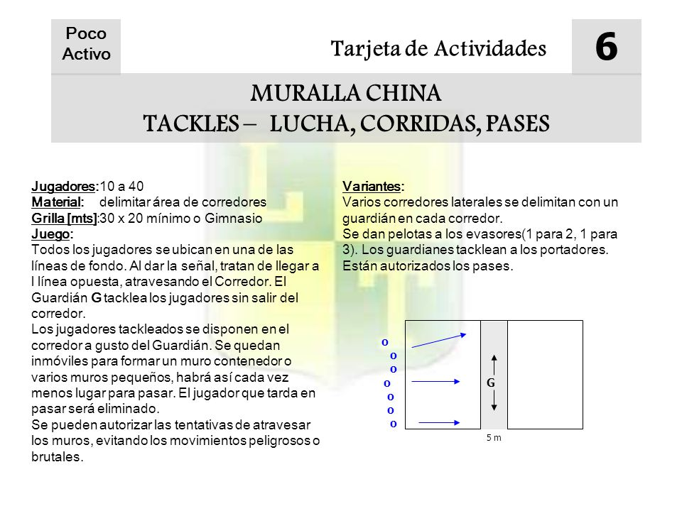 Tarjeta de Actividades 6 MURALLA CHINA TACKLES – LUCHA, CORRIDAS, PASES Poco Activo Jugadores:10 a 40 Material:delimitar área de corredores Grilla [mt