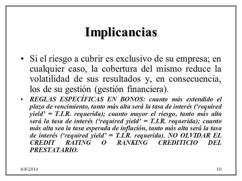 6/6/201410 Implicancias Si el riesgo a cubrir es exclusivo de su empresa; en cualquier caso, la cobertura del mismo reduce la volatilidad de sus resul