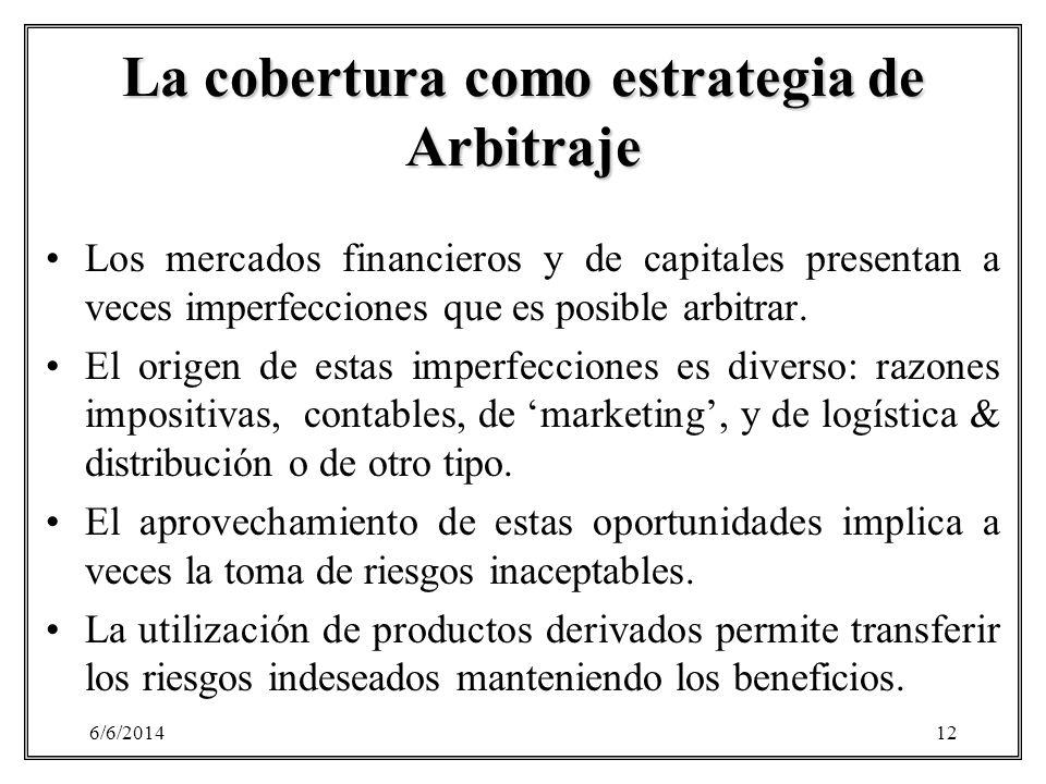 6/6/201412 La cobertura como estrategia de Arbitraje Los mercados financieros y de capitales presentan a veces imperfecciones que es posible arbitrar.