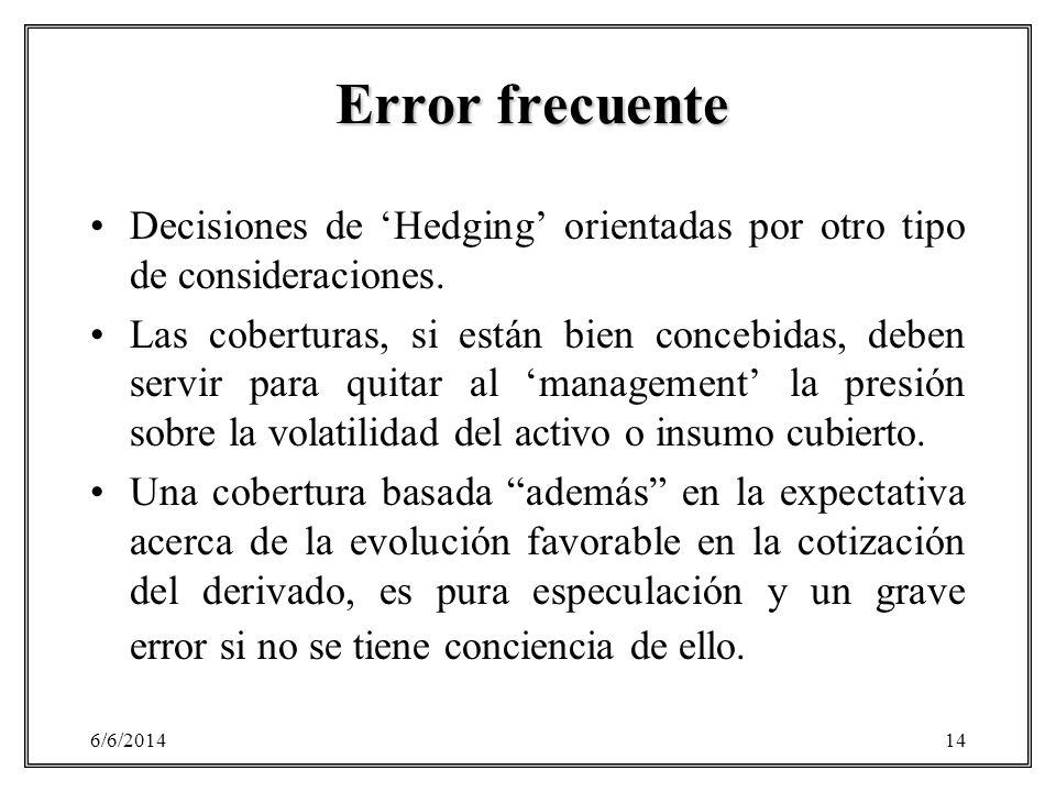 6/6/201414 Error frecuente Decisiones de Hedging orientadas por otro tipo de consideraciones. Las coberturas, si están bien concebidas, deben servir p
