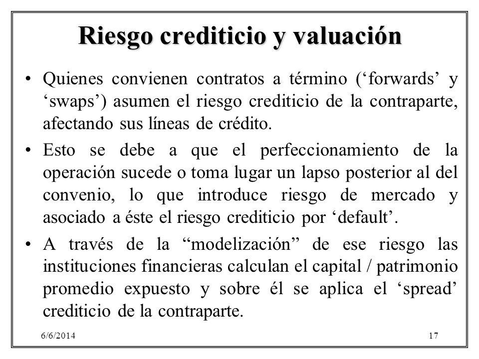 6/6/201417 Riesgo crediticio y valuación Quienes convienen contratos a término (forwards y swaps) asumen el riesgo crediticio de la contraparte, afect