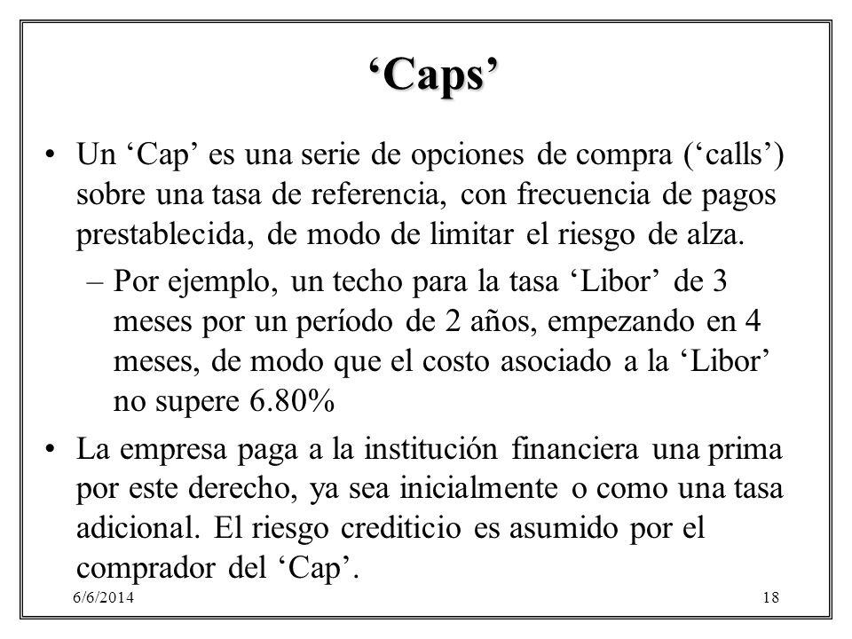 6/6/201418 Caps Un Cap es una serie de opciones de compra (calls) sobre una tasa de referencia, con frecuencia de pagos prestablecida, de modo de limi