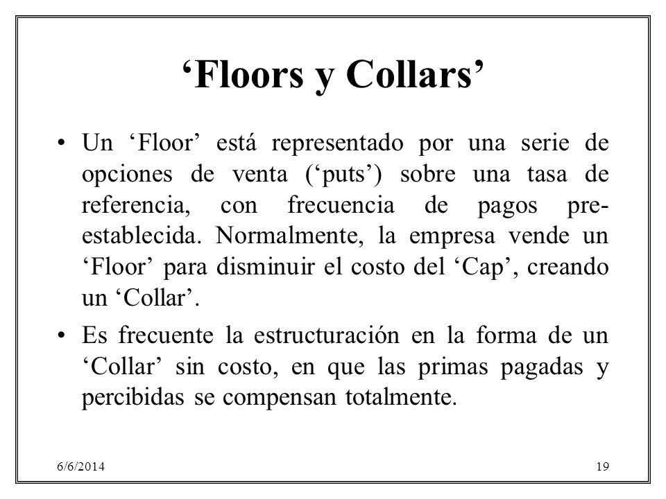 6/6/201419 Floors y Collars Un Floor está representado por una serie de opciones de venta (puts) sobre una tasa de referencia, con frecuencia de pagos