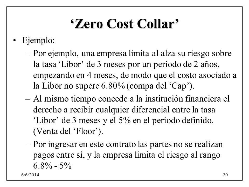 6/6/201420 Zero Cost Collar Ejemplo: –Por ejemplo, una empresa limita al alza su riesgo sobre la tasa Libor de 3 meses por un período de 2 años, empez