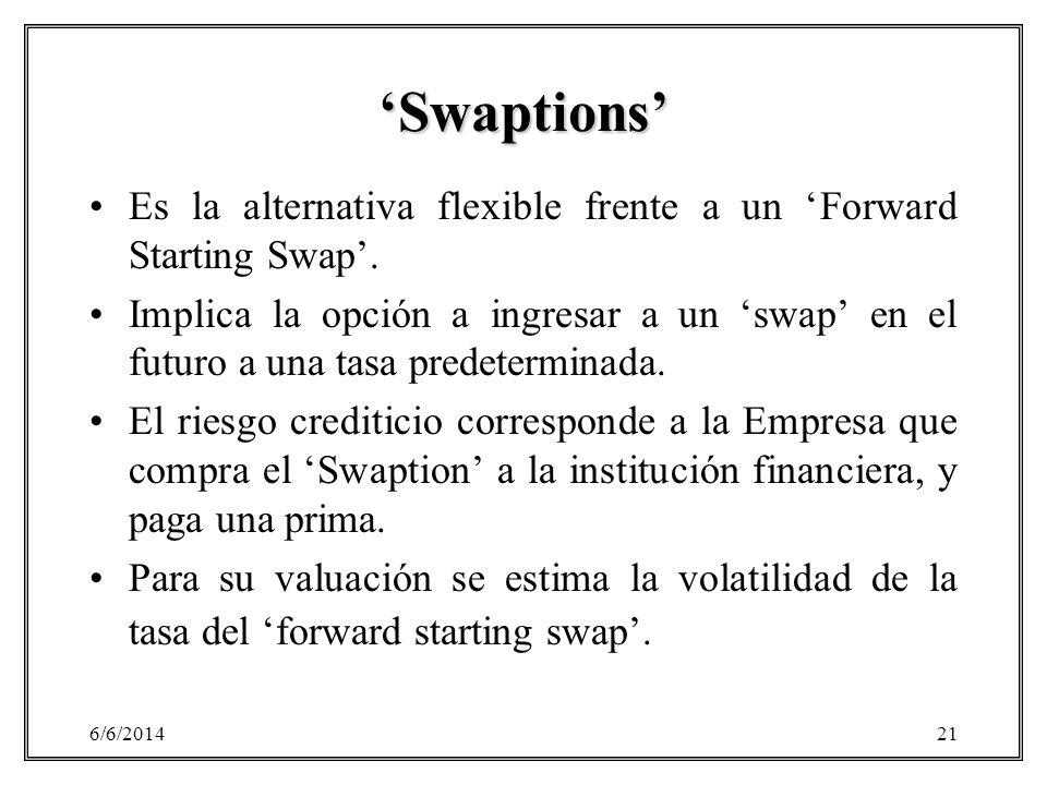 6/6/201421 Swaptions Es la alternativa flexible frente a un Forward Starting Swap. Implica la opción a ingresar a un swap en el futuro a una tasa pred
