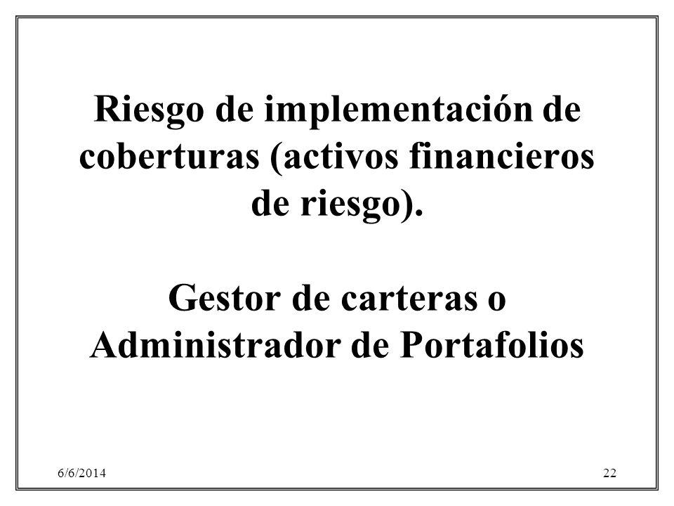 6/6/201422 Riesgo de implementación de coberturas (activos financieros de riesgo). Gestor de carteras o Administrador de Portafolios