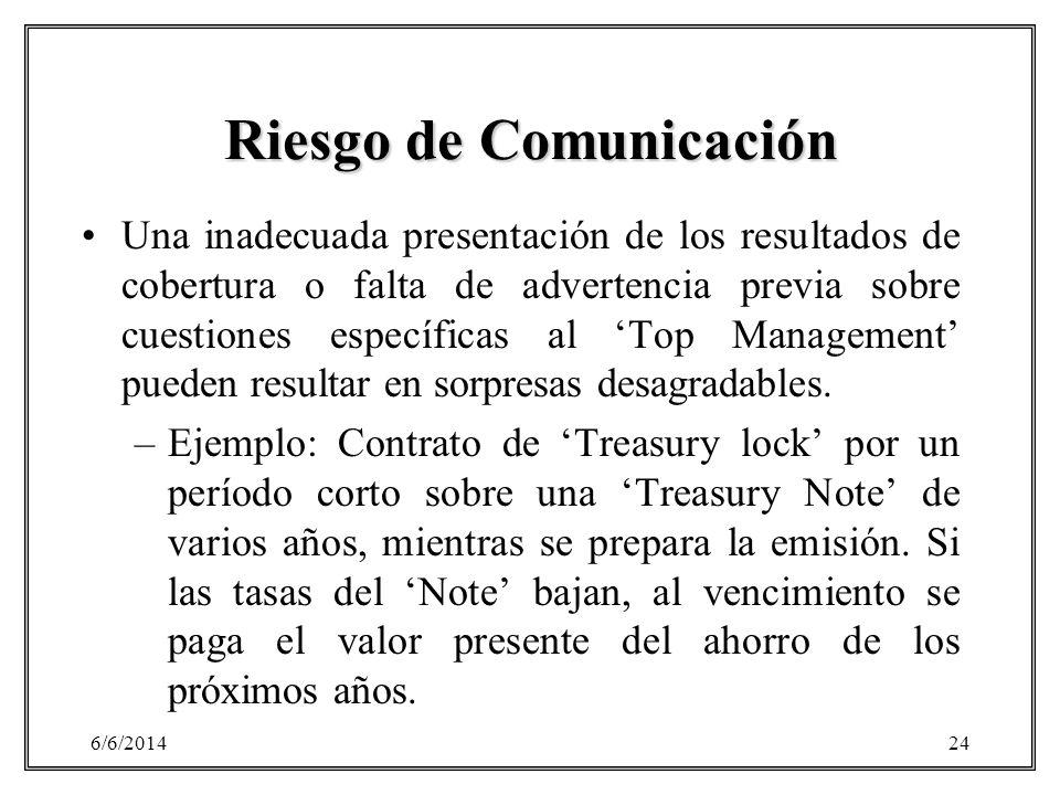 6/6/201424 Riesgo de Comunicación Una inadecuada presentación de los resultados de cobertura o falta de advertencia previa sobre cuestiones específica