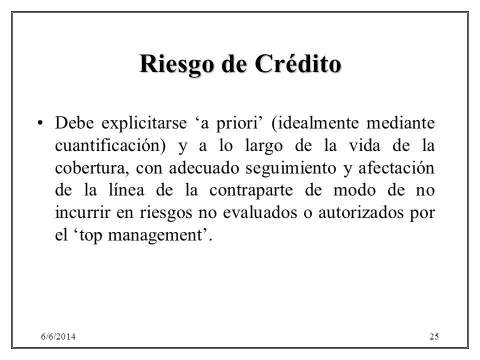 6/6/201425 Riesgo de Crédito Debe explicitarse a priori (idealmente mediante cuantificación) y a lo largo de la vida de la cobertura, con adecuado seg