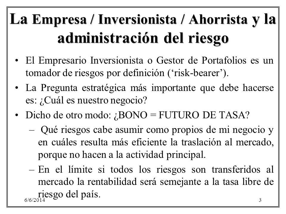 6/6/20143 La Empresa / Inversionista / Ahorrista y la administración del riesgo El Empresario Inversionista o Gestor de Portafolios es un tomador de r