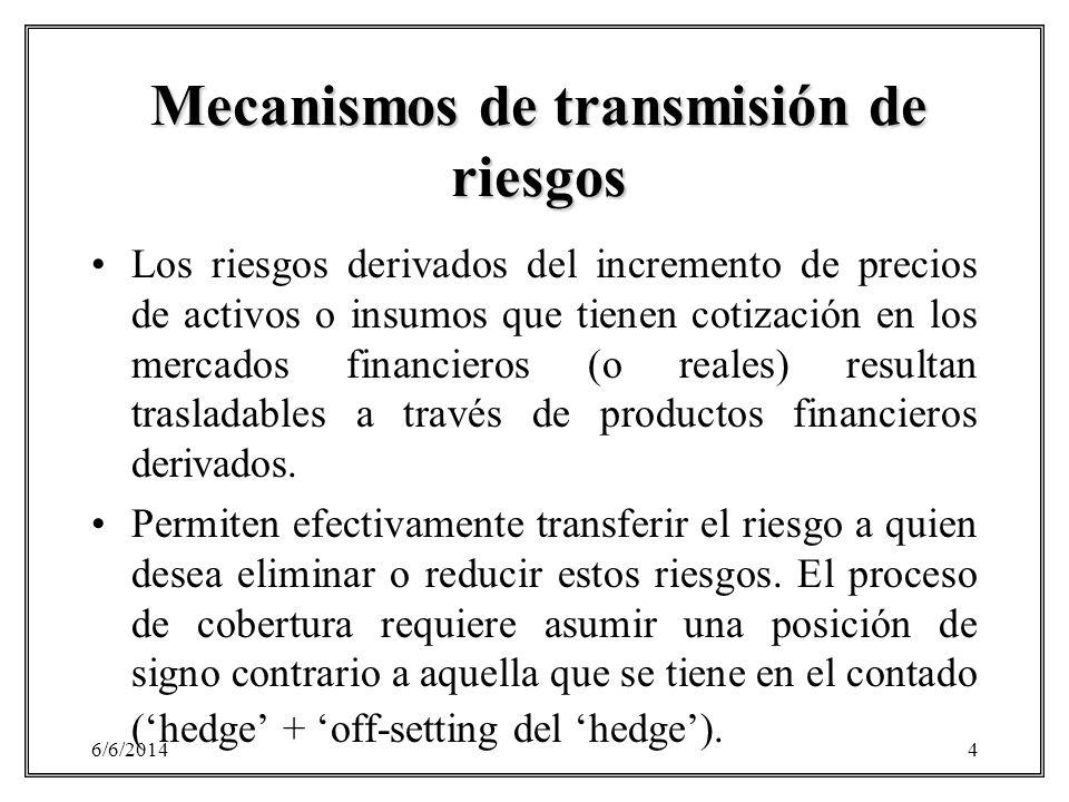 6/6/20144 Mecanismos de transmisión de riesgos Los riesgos derivados del incremento de precios de activos o insumos que tienen cotización en los merca