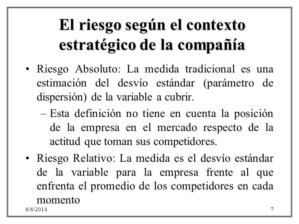 6/6/20147 El riesgo según el contexto estratégico de la compañía Riesgo Absoluto: La medida tradicional es una estimación del desvío estándar (parámet