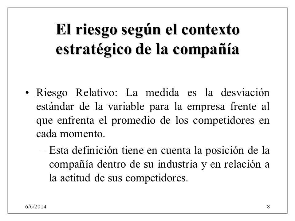 6/6/20148 El riesgo según el contexto estratégico de la compañía Riesgo Relativo: La medida es la desviación estándar de la variable para la empresa f