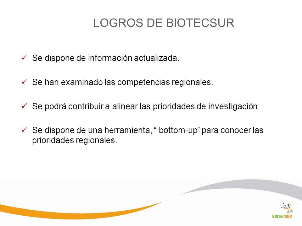 LOGROS DE BIOTECSUR Se dispone de información actualizada. Se han examinado las competencias regionales. Se podrá contribuir a alinear las prioridades