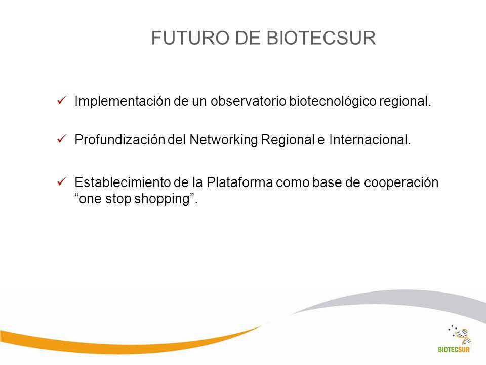 FUTURO DE BIOTECSUR Implementación de un observatorio biotecnológico regional. Profundización del Networking Regional e Internacional. Establecimiento