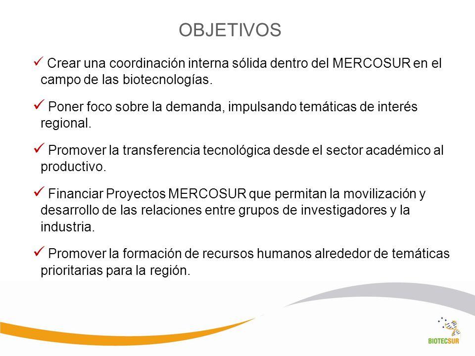 Crear una coordinación interna sólida dentro del MERCOSUR en el campo de las biotecnologías. Poner foco sobre la demanda, impulsando temáticas de inte