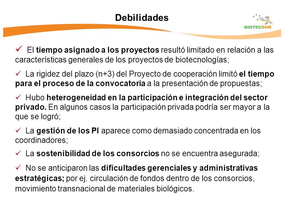 El tiempo asignado a los proyectos resultó limitado en relación a las características generales de los proyectos de biotecnologías; La rigidez del plazo (n+3) del Proyecto de cooperación limitó el tiempo para el proceso de la convocatoria a la presentación de propuestas; Hubo heterogeneidad en la participación e integración del sector privado.