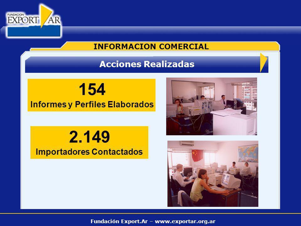 Fundación Export.Ar – www.exportar.org.ar INFORMACION COMERCIAL 2.149 Importadores Contactados 154 Informes y Perfiles Elaborados Acciones Realizadas