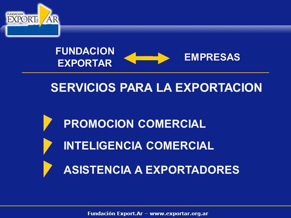 Fundación Export.Ar – www.exportar.org.ar ASISTENCIA TECNICA A EMPRESAS INFORMACION COMERCIAL INTELIGENCIA COMERCIAL