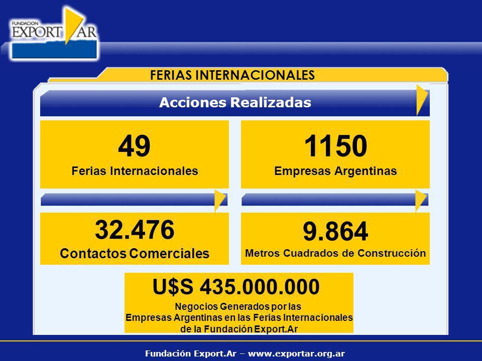 Fundación Export.Ar – www.exportar.org.ar FERIAS INTERNACIONALES 49 Ferias Internacionales 32.476 Contactos Comerciales 9.864 Metros Cuadrados de Cons
