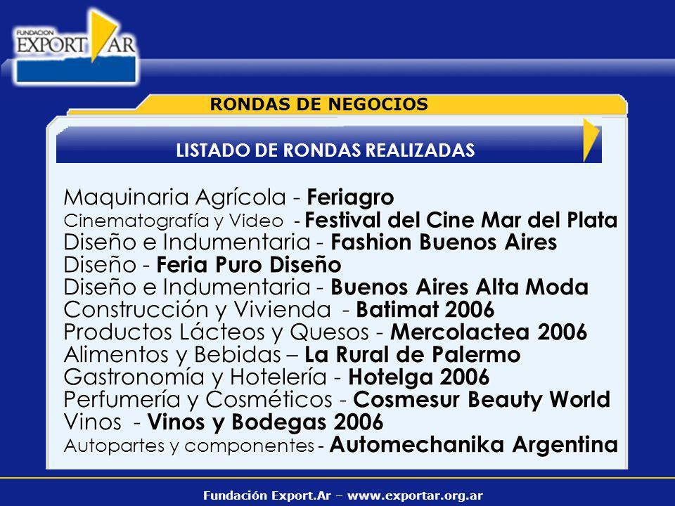 Fundación Export.Ar – www.exportar.org.ar RONDAS DE NEGOCIOS LISTADO DE RONDAS REALIZADAS Maquinaria Agrícola - Feriagro Cinematografía y Video - Fest