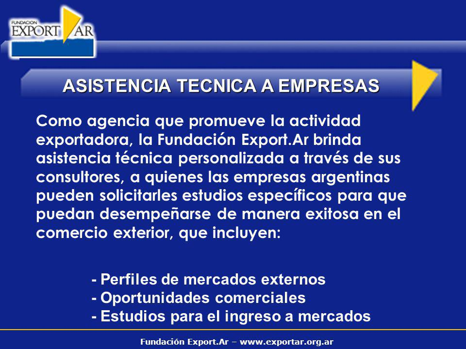 Fundación Export.Ar – www.exportar.org.ar ASISTENCIA TECNICA A EMPRESAS PERFIL DE MERCADO ES LA INFORMACION QUE DESCRIBE EN FORMA SINTETICA LA SITUACION IN SITU DE UN PRODUCTO EN UN MOMENTO Y MERCADO DETERMINADO.