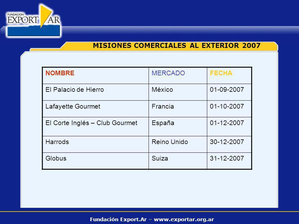 Fundación Export.Ar – www.exportar.org.ar MISIONES COMERCIALES AL EXTERIOR 2007 NOMBREMERCADOFECHA El Palacio de HierroMéxico01-09-2007 Lafayette Gour
