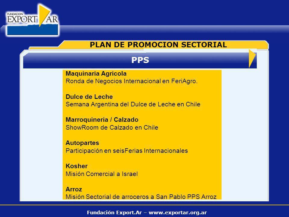 Fundación Export.Ar – www.exportar.org.ar PLAN DE PROMOCION SECTORIAL PPS Maquinaria Agricola Ronda de Negocios Internacional en FeriAgro. Dulce de Le
