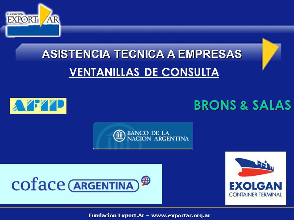 Fundación Export.Ar – www.exportar.org.ar ASISTENCIA TECNICA A EMPRESAS 30.167 Consultas Atendidas