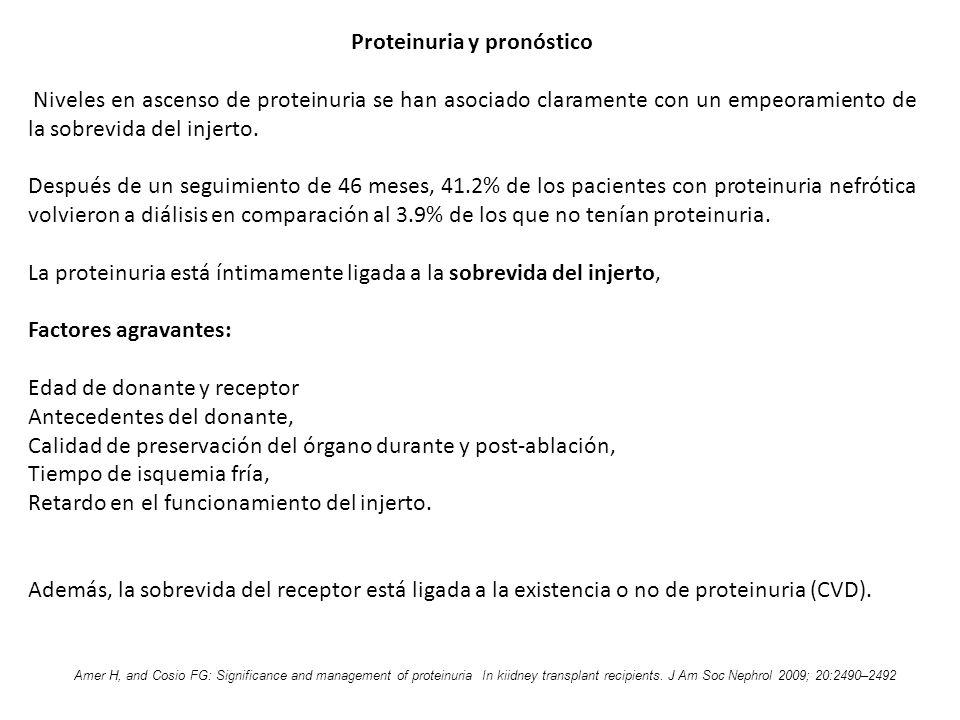 Proteinuria y pronóstico Niveles en ascenso de proteinuria se han asociado claramente con un empeoramiento de la sobrevida del injerto. Después de un