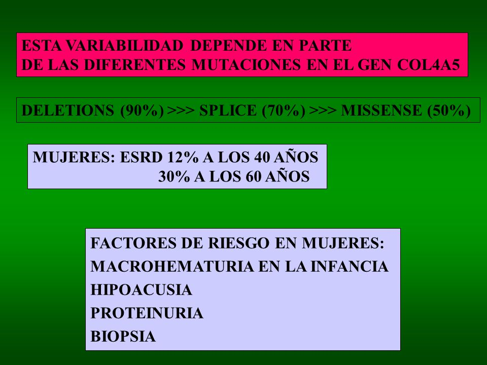 ESTA VARIABILIDAD DEPENDE EN PARTE DE LAS DIFERENTES MUTACIONES EN EL GEN COL4A5 DELETIONS (90%) >>> SPLICE (70%) >>> MISSENSE (50%) MUJERES: ESRD 12% A LOS 40 AÑOS 30% A LOS 60 AÑOS FACTORES DE RIESGO EN MUJERES: MACROHEMATURIA EN LA INFANCIA HIPOACUSIA PROTEINURIA BIOPSIA