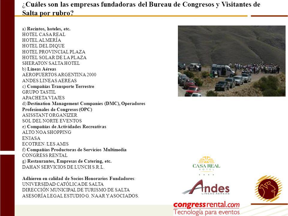 ¿Cuáles son las empresas fundadoras del Bureau de Congresos y Visitantes de Salta por rubro? a) Recintos, hoteles, etc. HOTEL CASA REAL HOTEL ALMERÍA