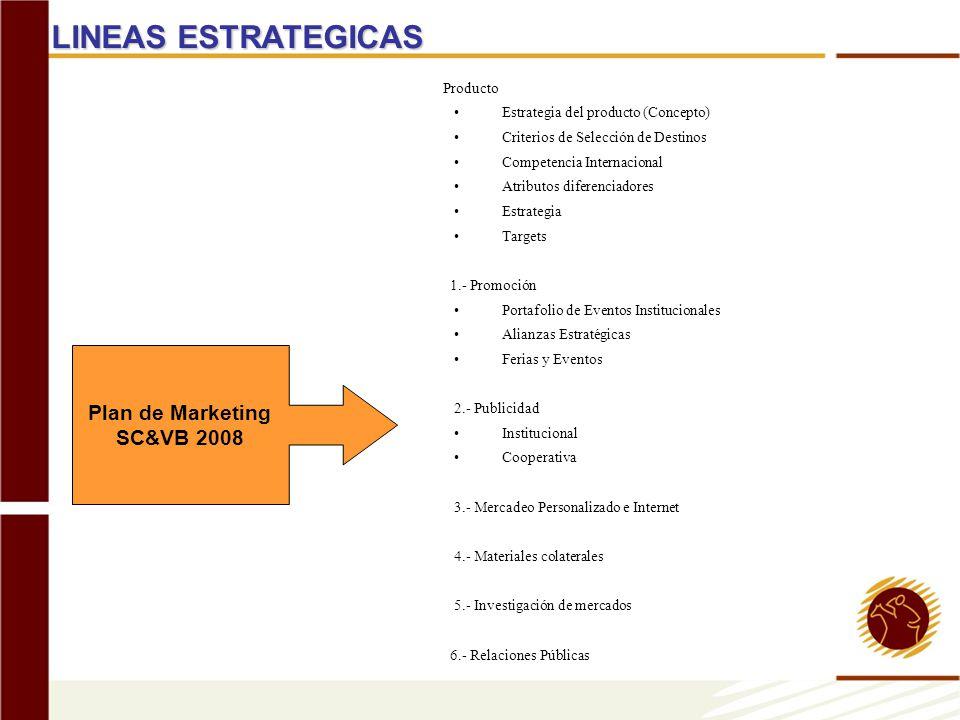 Producto Estrategia del producto (Concepto) Criterios de Selección de Destinos Competencia Internacional Atributos diferenciadores Estrategia Targets