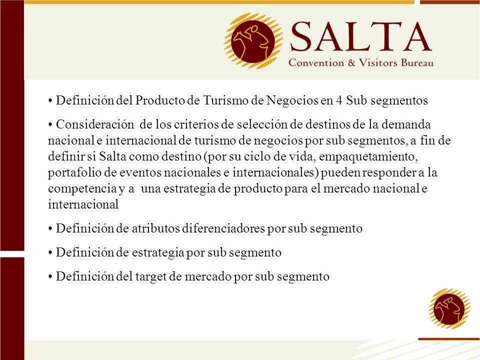 Definición del Producto de Turismo de Negocios en 4 Sub segmentos Consideración de los criterios de selección de destinos de la demanda nacional e int