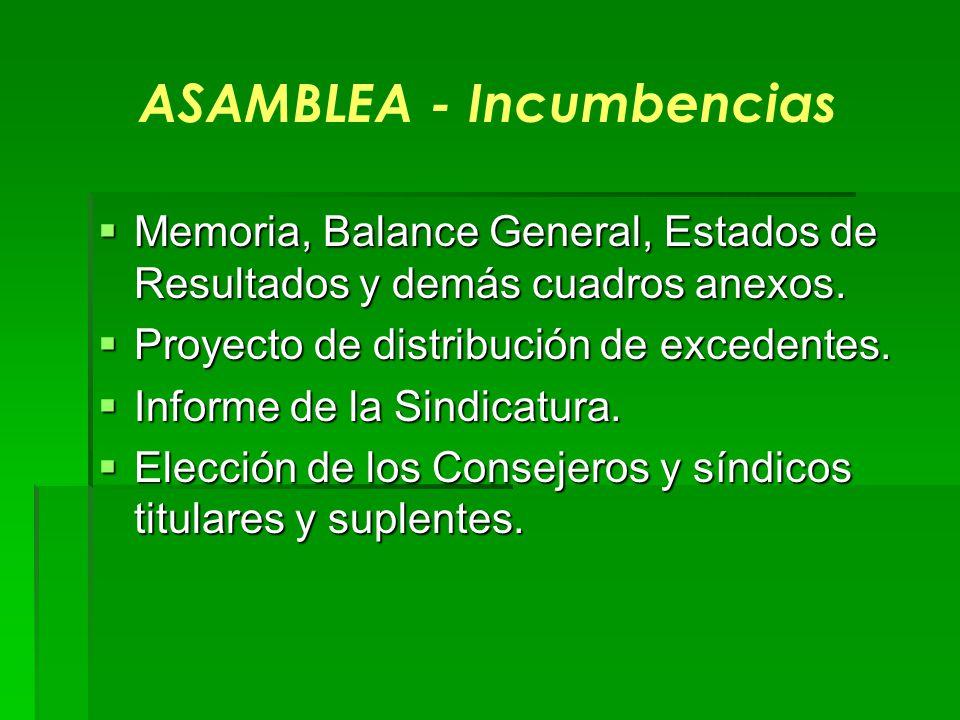 ASAMBLEA - Incumbencias Memoria, Balance General, Estados de Resultados y demás cuadros anexos. Memoria, Balance General, Estados de Resultados y demá