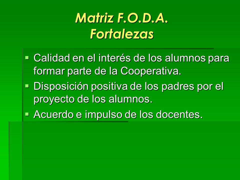 Matriz F.O.D.A. Fortalezas Calidad en el interés de los alumnos para formar parte de la Cooperativa. Calidad en el interés de los alumnos para formar