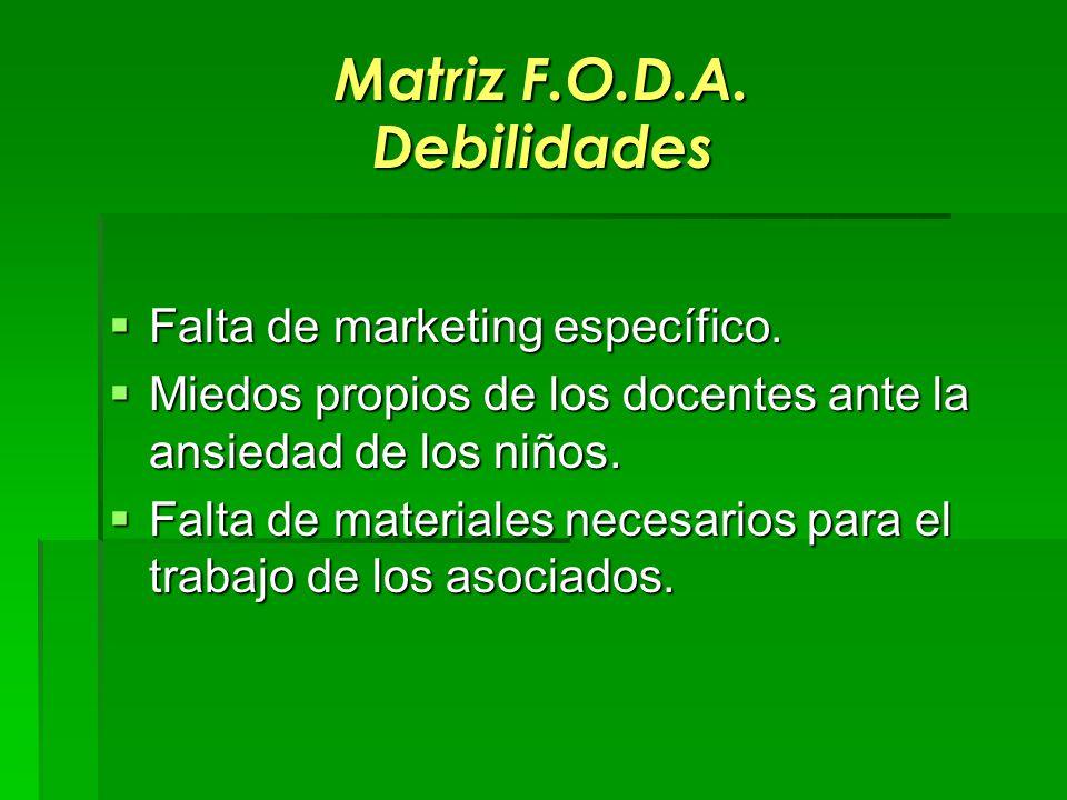 Matriz F.O.D.A. Debilidades Falta de marketing específico. Falta de marketing específico. Miedos propios de los docentes ante la ansiedad de los niños