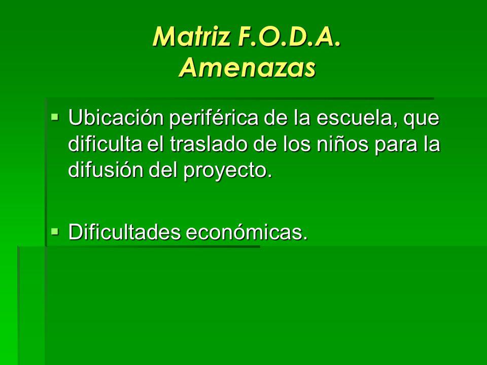 Matriz F.O.D.A. Amenazas Ubicación periférica de la escuela, que dificulta el traslado de los niños para la difusión del proyecto. Ubicación periféric