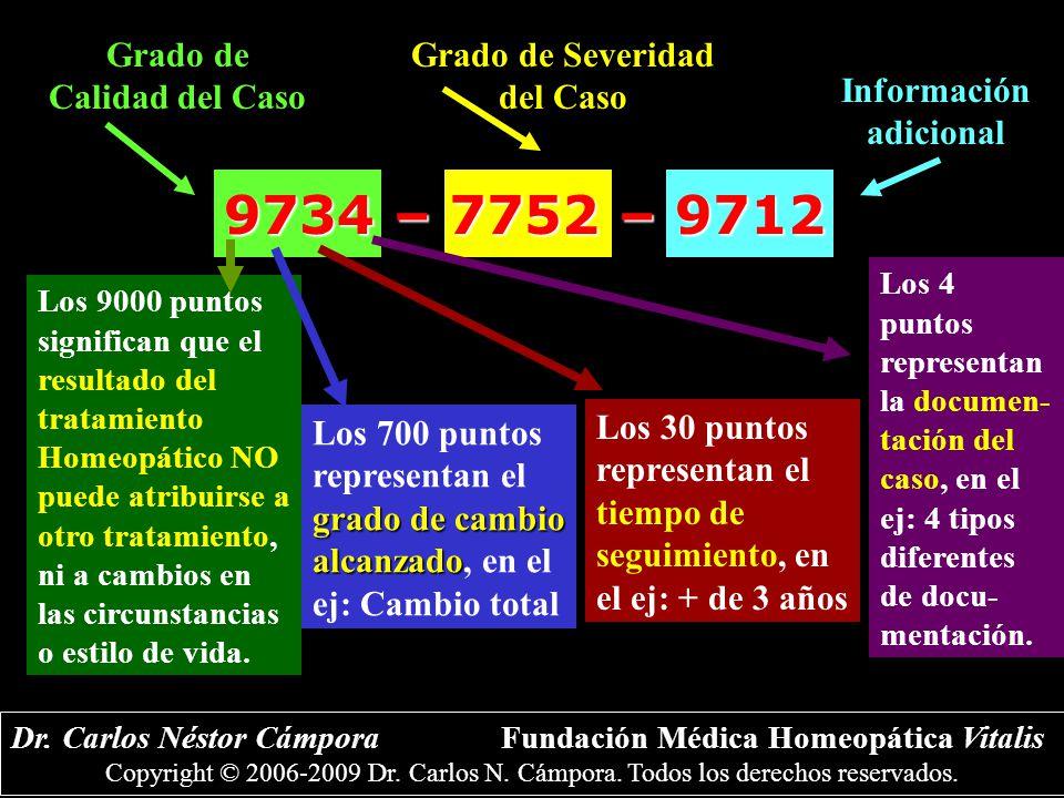Dr. Carlos Néstor Cámpora Fundación Médica Homeopática Vitalis Copyright © 2006-2009 Dr.