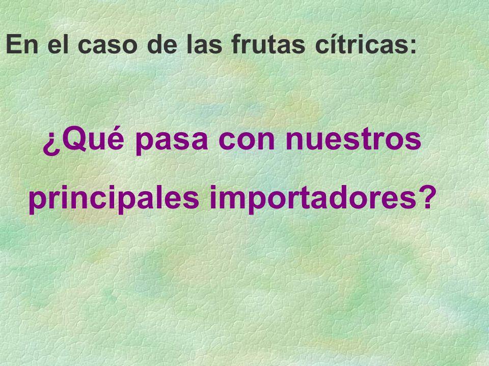 En el caso de las frutas cítricas: ¿Qué pasa con nuestros principales importadores?