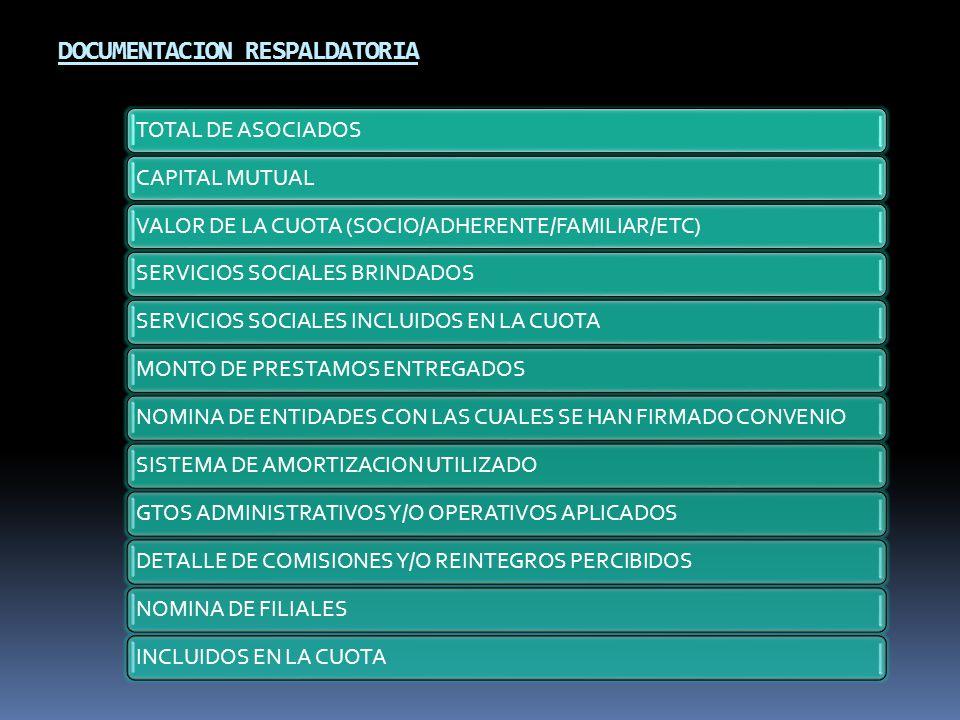 DOCUMENTACION RESPALDATORIA TOTAL DE ASOCIADOSCAPITAL MUTUALVALOR DE LA CUOTA (SOCIO/ADHERENTE/FAMILIAR/ETC)SERVICIOS SOCIALES BRINDADOSSERVICIOS SOCIALES INCLUIDOS EN LA CUOTAMONTO DE PRESTAMOS ENTREGADOSNOMINA DE ENTIDADES CON LAS CUALES SE HAN FIRMADO CONVENIOSISTEMA DE AMORTIZACION UTILIZADOGTOS ADMINISTRATIVOS Y/O OPERATIVOS APLICADOSDETALLE DE COMISIONES Y/O REINTEGROS PERCIBIDOSNOMINA DE FILIALESINCLUIDOS EN LA CUOTA