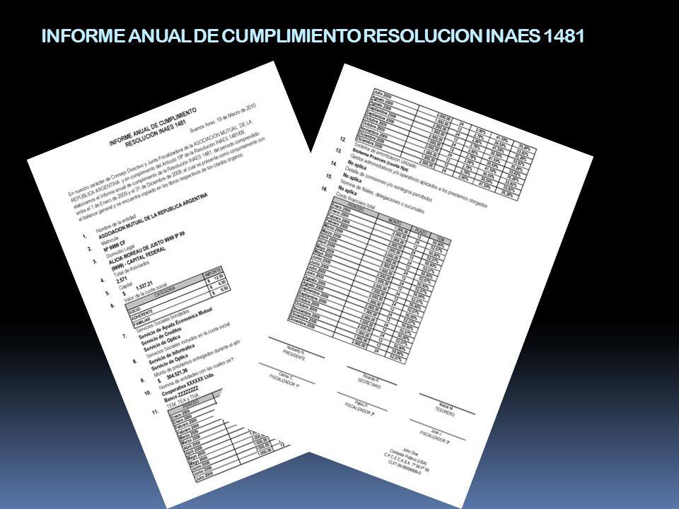 DATOS PRINCIPALES DE CARÁCTER FORMAL Y SOCIAL PRESTAMOS (TEM / TEA / TNA) CONVENIOS SERVICIOS MONTOS