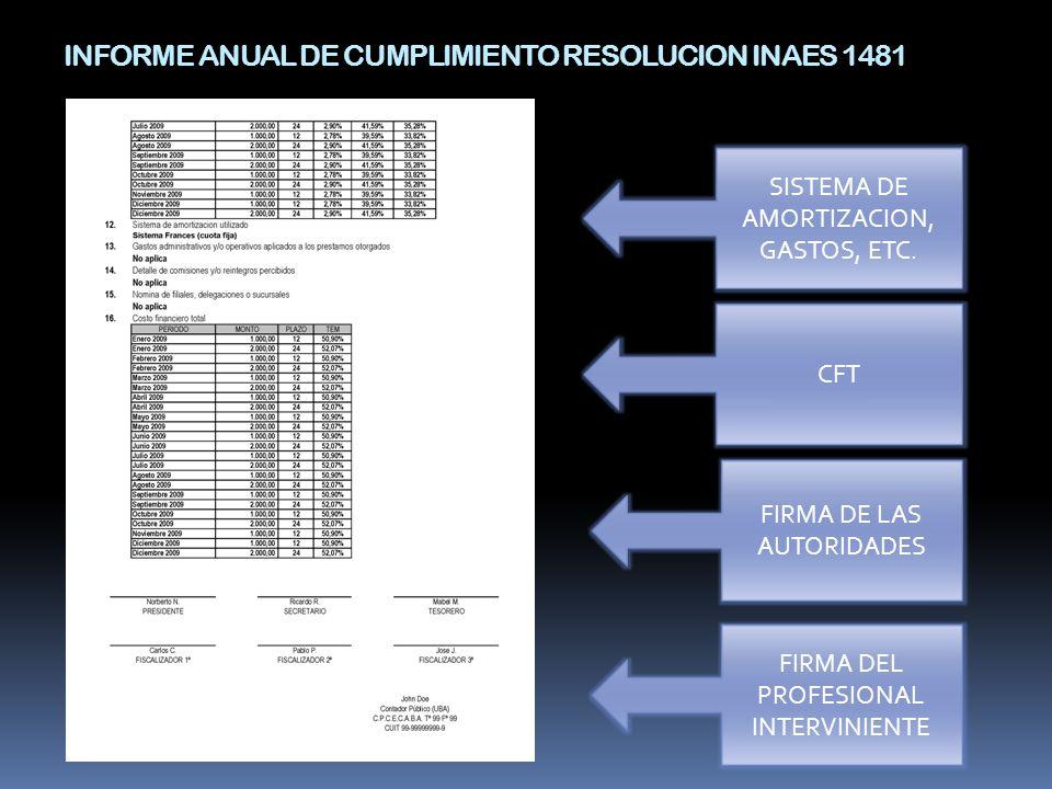 INFORME ANUAL DE CUMPLIMIENTO RESOLUCION INAES 1481 SISTEMA DE AMORTIZACION, GASTOS, ETC.