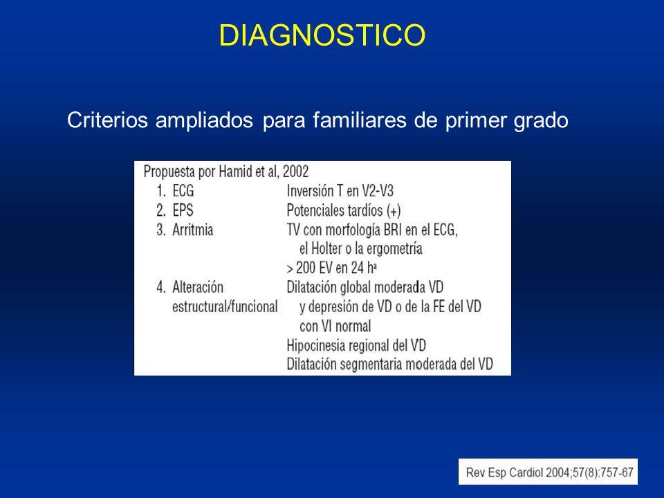 BIOPSIA ENDOMIOCARDICA -Limitada por afectación parcheada (triangulo de displasia).