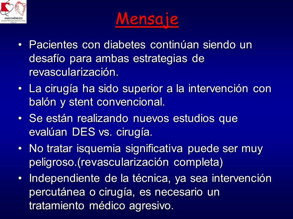 Mensaje Pacientes con diabetes continúan siendo un desafío para ambas estrategias de revascularización.Pacientes con diabetes continúan siendo un desafío para ambas estrategias de revascularización.