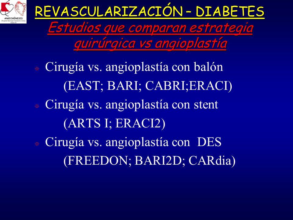 REVASCULARIZACIÓN – DIABETES Estudios que comparan estrategia quirúrgica vs angioplastía Cirugía vs.