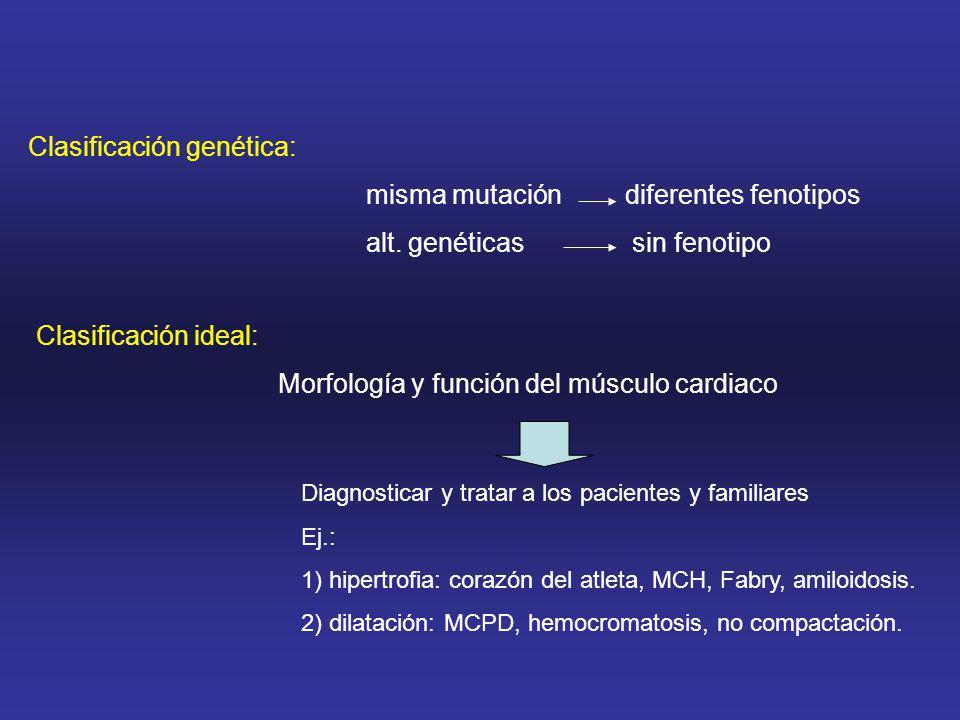 Clasificación genética: misma mutación diferentes fenotipos alt. genéticas sin fenotipo Clasificación ideal: Morfología y función del músculo cardiaco