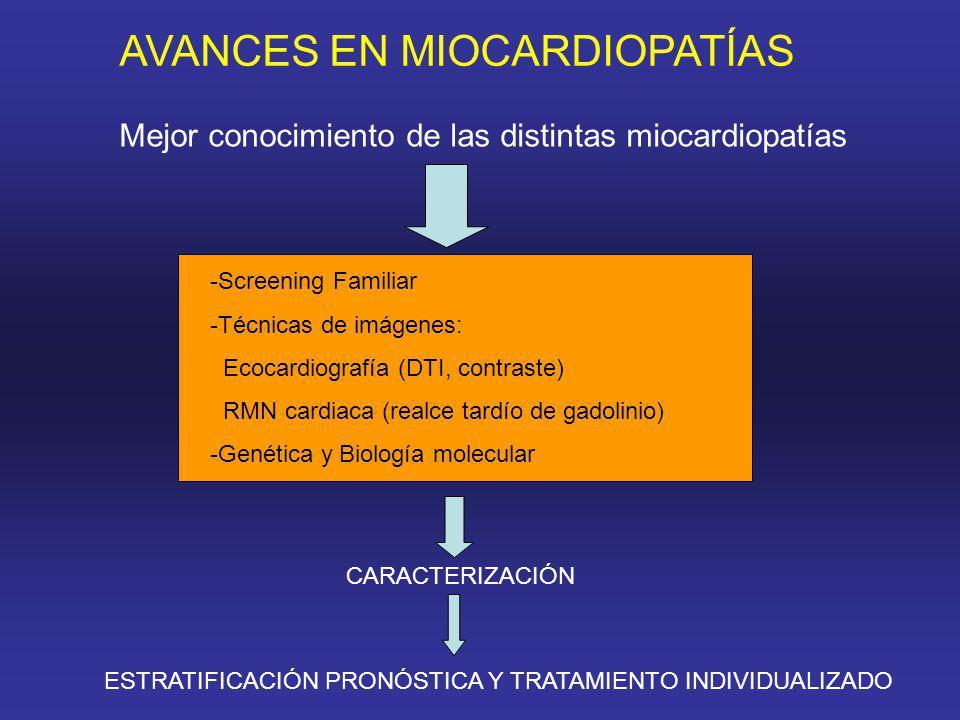 AVANCES EN MIOCARDIOPATÍAS Mejor conocimiento de las distintas miocardiopatías -Screening Familiar -Técnicas de imágenes: Ecocardiografía (DTI, contra