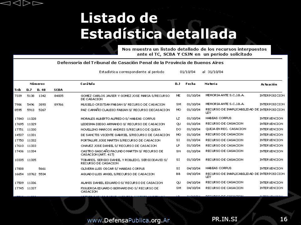 www.DefensaPublica.org.Ar PR.IN.SI16 Listado de Estadística detallada Nos muestra un listado detallado de los recursos interpuestos ante el TC, SCBA Y CSJN en un período solicitado